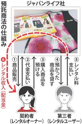 <ジャパンライフ>捜査へ 預託商法、特商法違反容疑