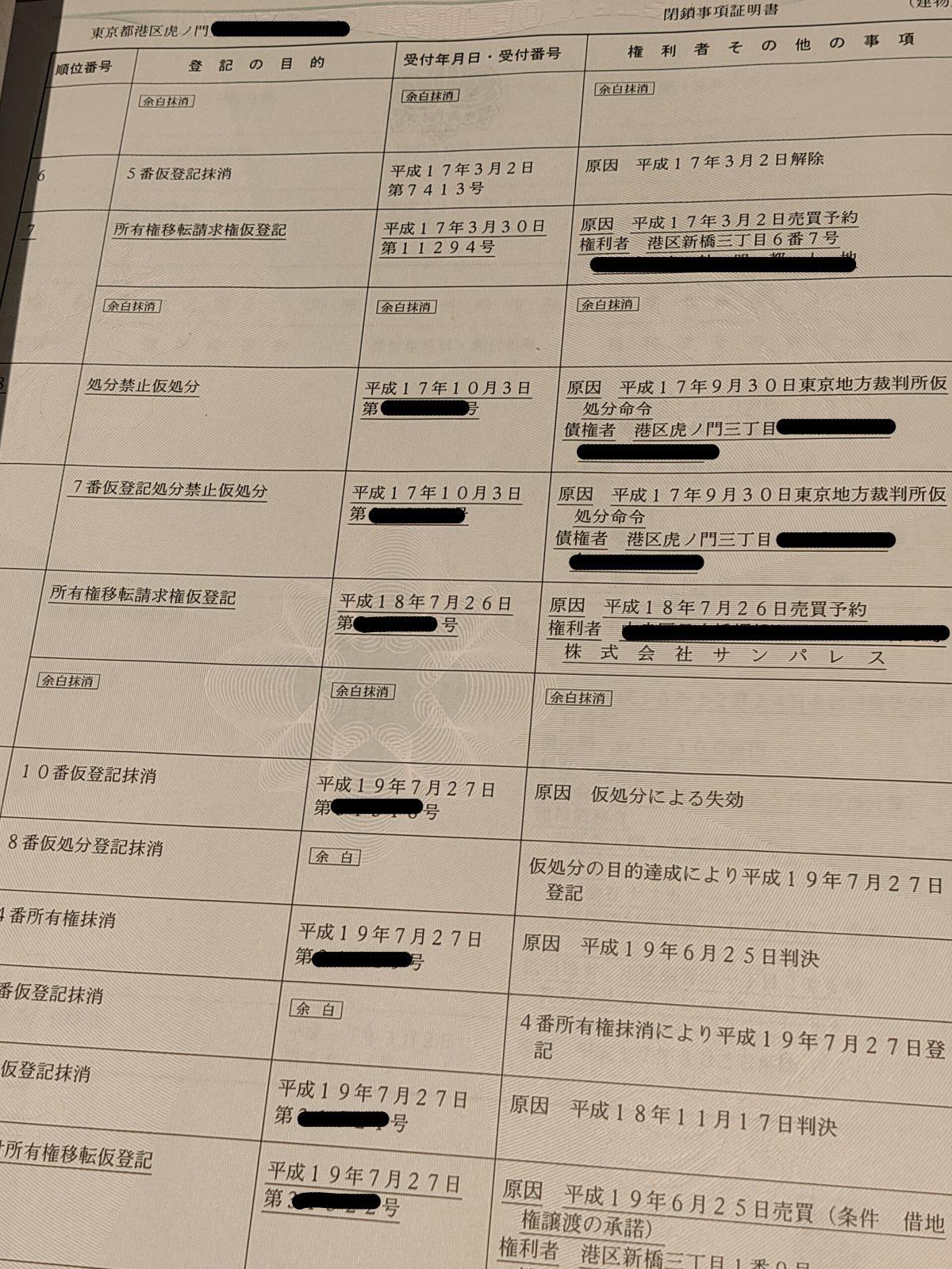 時効直前逮捕なるか!地面師ナスカジャパン今井洋の6000万詐取事件 2