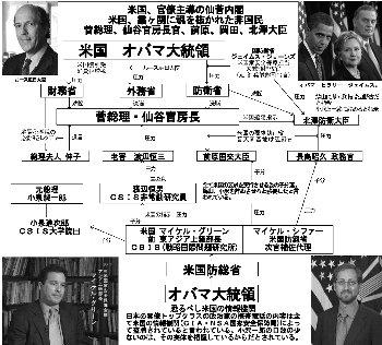 Photo of 小沢一郎民主党代表阻止に立ちはだかる売国奴たち!