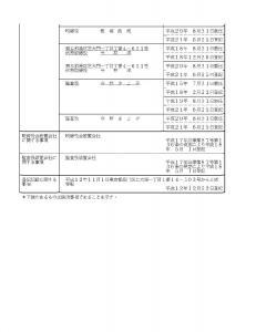 nazcajapan ページ 2